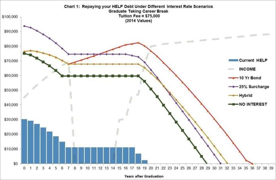 NTEU chart2