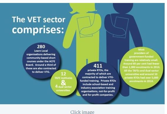 Snapshot of VIC VET Sector